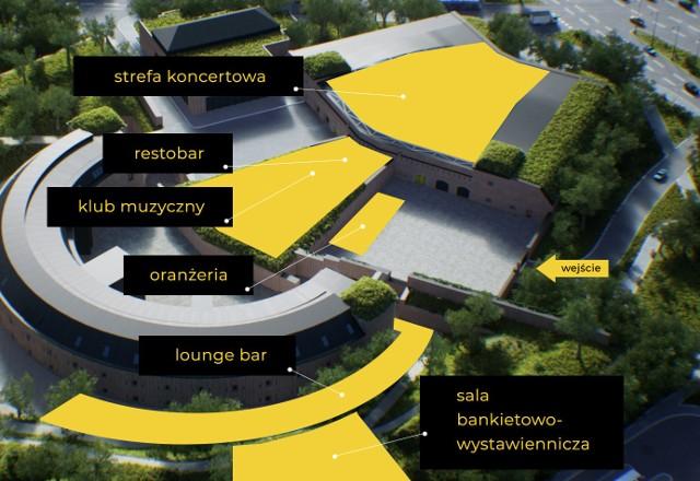 Plan nowych Fortów Kleparz
