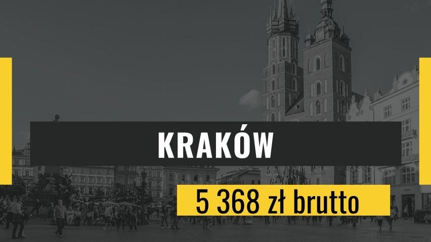 Miejsce 10: Kraków...