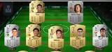 TOP 12 młodych talentów w Trybie Kariery FIFA 22