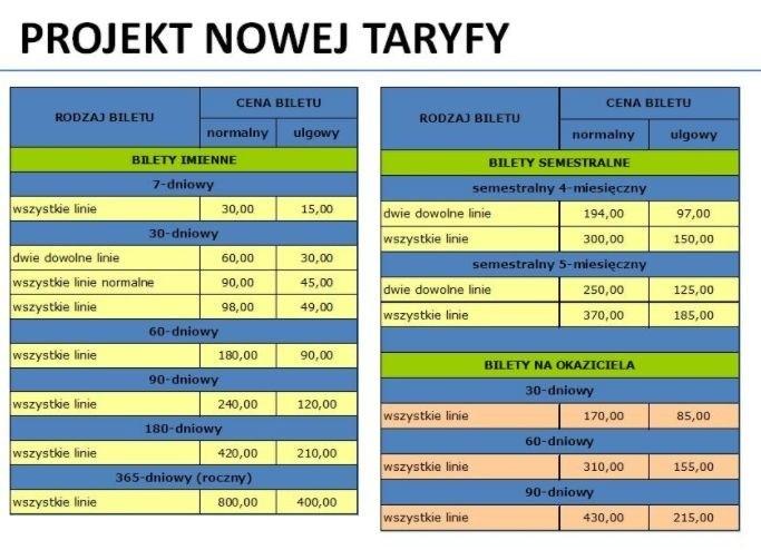 Wrocław: Drożeją bilety MPK [NOWY CENNIK]