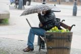 Firmy coraz częściej wykorzystują social media do działalności dobroczynnej