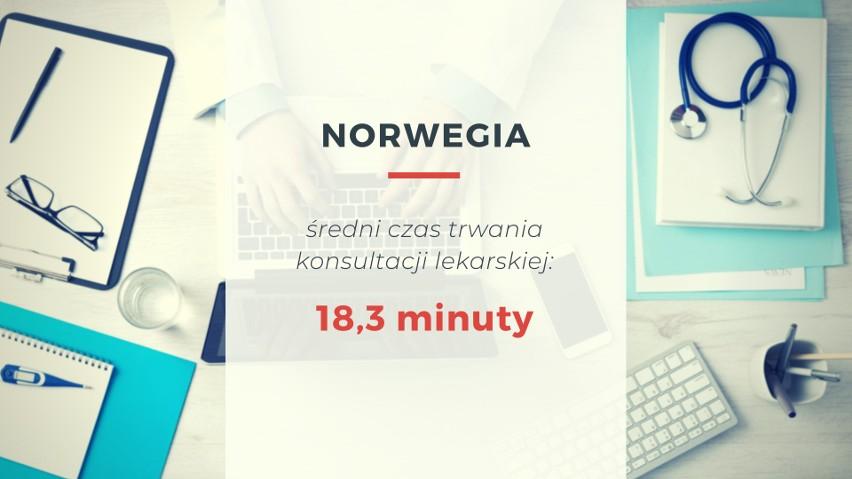 W Norwegii choć kilkanaście minut, to jednak nadal sporo:...