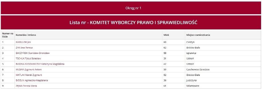 Kandydaci PiS w okręgu 1 ( miasto Bielsko-Biała; powiaty:...