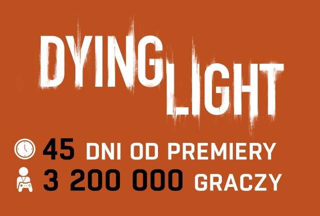 Dying LightDying Light: To nasza najpopularniejsza gra