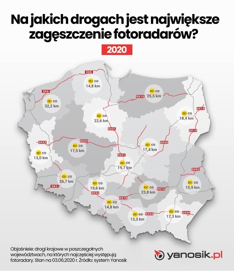 Gdzie jest największe zagęszczenie fotoradarów w Polsce?