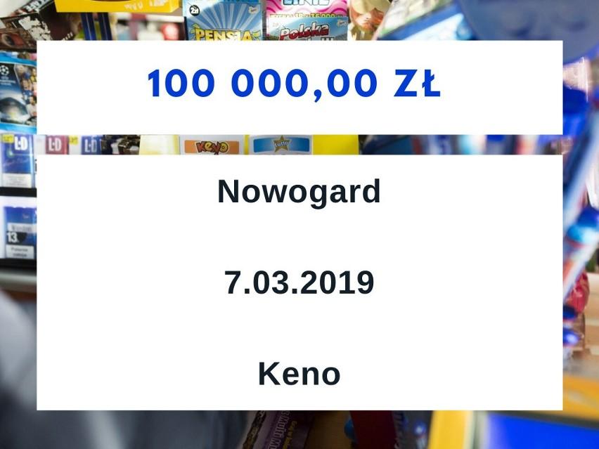 Najwyższe wygrane w Lotto w województwie zachodniopomorskim w 2019 roku [LISTA]