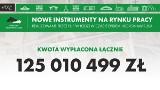 Finansowa pomoc dla łódzkich przedsiębiorców. Urząd pracy w Łodzi wypłacił już 125 mln zł