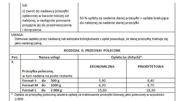 Cennik Poczty Polskiej 2020. Ceny przesyłek Poczty Polskiej...