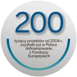 Gdzie i jak szukać informacji  o Funduszach Europejskich
