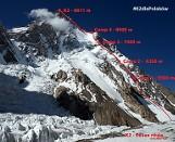 Polska zimowa wyprawa na K2. Są kolejne kłopoty. Rafał Fronia ma złamaną rękę. Ekipa rezygnuje z dotychczasowej trasy [ZDJĘCIA, WIDEO]