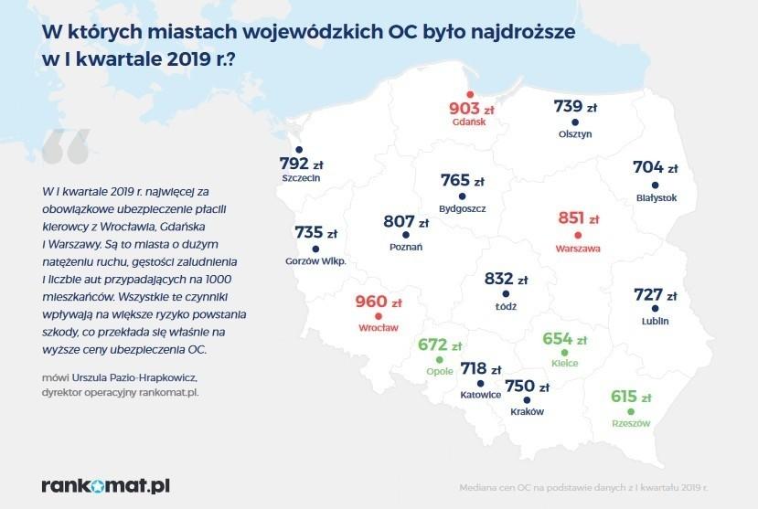 Bydgoszczanie muszą płacić najwyższe stawki OC wśród mieszkańców naszego województwa.