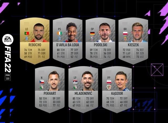 Premiera najpopularniejszej gry piłkarskiej FIFA 22 zbliża się wielkimi krokami (1 października). EA Sports właśnie ujawniło noty wszystkich zawodników występujących w PKO Ekstraklasie. Kto został w naszej lidze oceniony najwyżej i otrzymał najlepsze karty? Sprawdź!