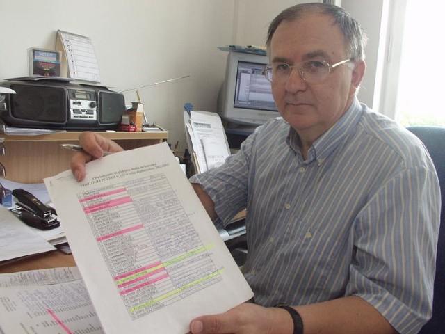 - Spośród 1500 podań komisja przyjęła 440 - wyjaśnia dr Jerzy Wiechuła.