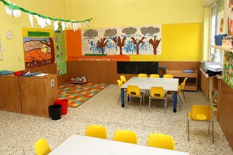 Psychiczne Znęcanie Się Nad Dziećmi W Przedszkolu W Radomiu