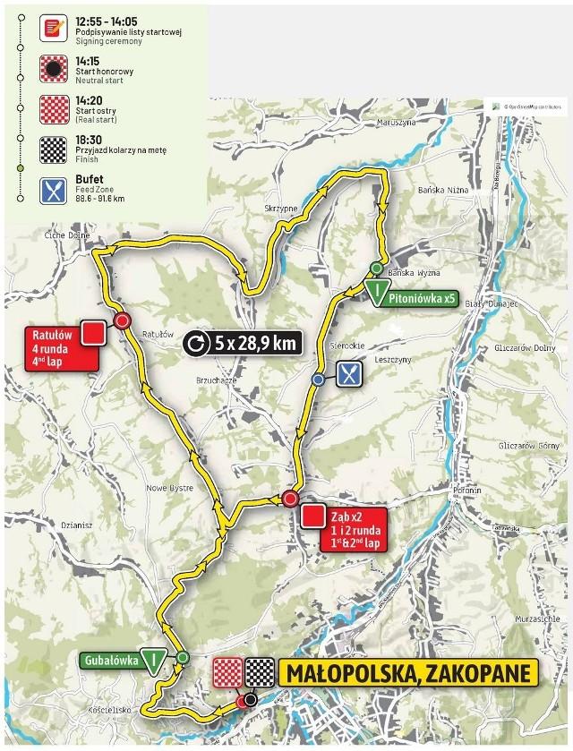 Na kolarzy czeka widowiskowa trasa, której towarzyszyć będzie piękna, tatrzańska sceneria. Trasa będzie miała charakter powtarzalny, zaplanowano 5 okrążeń po 28,9 km.