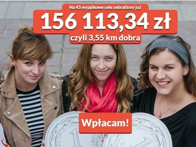 Fundacja Hearts WorldWide uczestniczy w kampanii Kilometry Dobra w 18 miastach. Cel - zebranie złotówek na leczenie jak największej liczby  osób