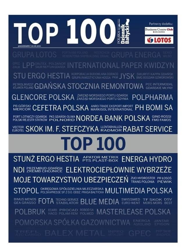 Znajdź się w TOP 100 rankingu największych firm Pomorza