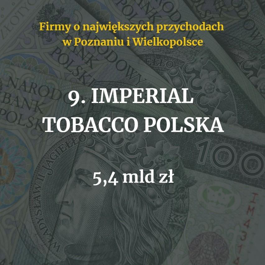 Ministerstwo Finansów opublikowało listę firm i instytucji o...
