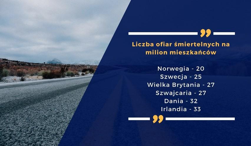 Najbardziej niebezpieczne drogi w Europie. Zobacz, gdzie...