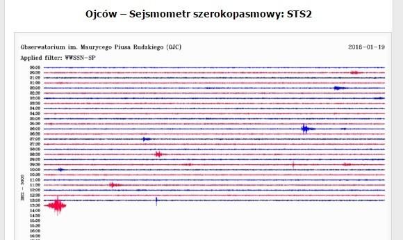 Zatrzęsło w Katowicach