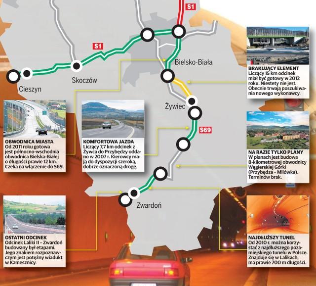 Do szczęścia tysięcy beskidzkich kierowców potrzeba tylko 23 kilometrów drogi ekspresowej z Bielska-Białej do Zwardonia