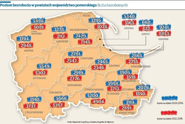 Poziom bezrobocia w powiatach województwa pomorskiego