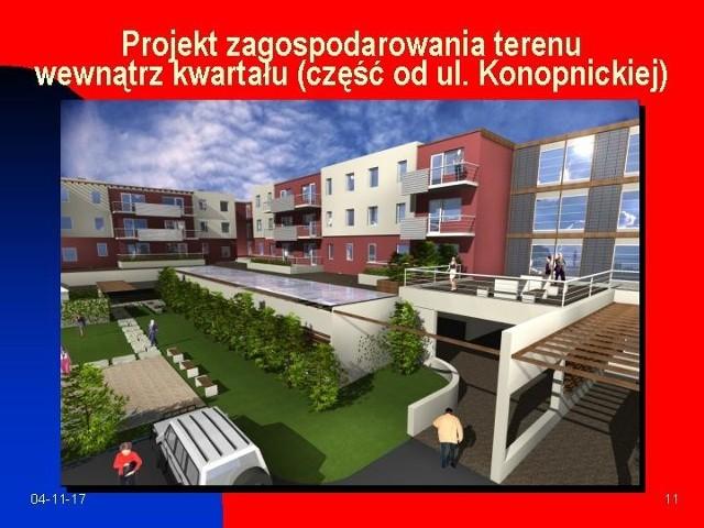 """Tak już za 2-3 lata ma wyglądać podwórze za redakcją """"Głosu Szczecińskiego""""."""