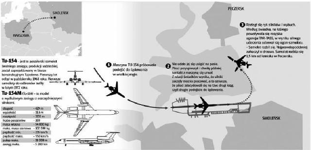 Katastrofa w Smoleńsku. Według wstępnych danych, przyczyną tragedii był błąd załogi – informuje RIA Novosti