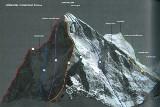 Tragiczny wypadek u szczytu Shivling w Himalajach. Nie żyje dwóch himalaistów