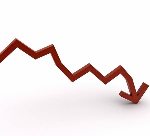 Produkcja w listopadzie 2008 w stosunku do tego samego miesiąca roku 2007 spadła u nas najbardziej w kraju - o 19,5 procent.