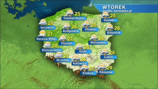 Sprawdź prognozę pogody