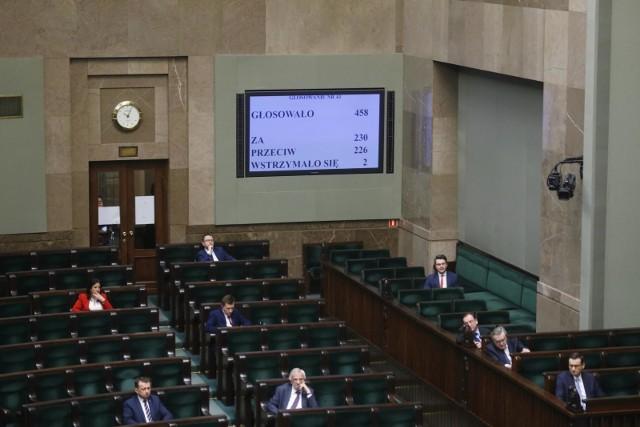 Głosowania w Sejmie - 6.04.2020