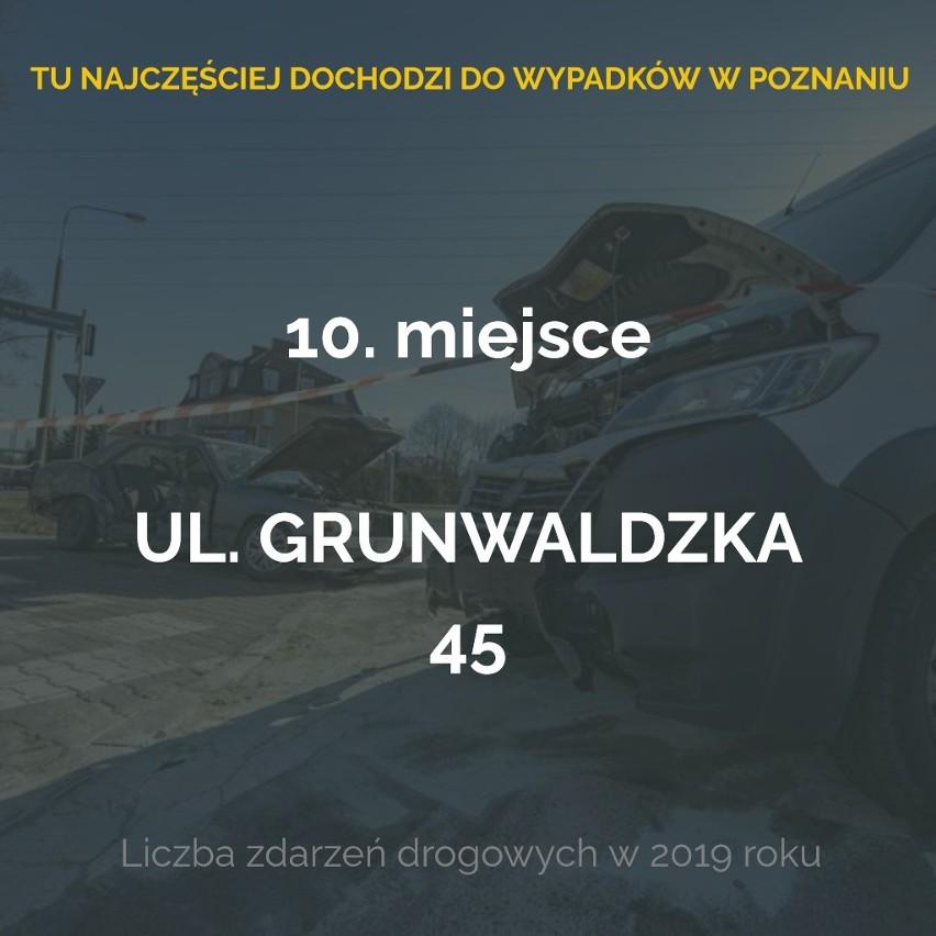 Komenda Miejska Policji w Poznaniu opublikowała listę ulic w...