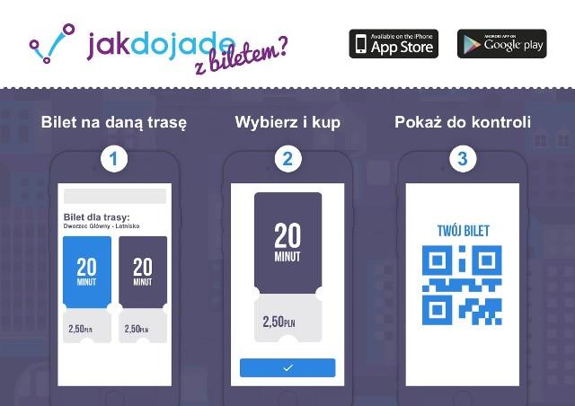 Od poniedziałku bilet na tramwaj czy autobus w Poznaniu kupimy telefonem bez konieczności instalowania aplikacji. ZTM wprowadził możliwość kupna biletu na stronie jakdojade.pl.