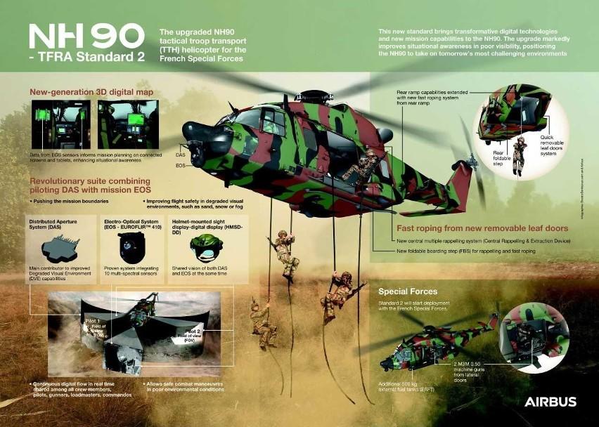 Śmigłowce NH90 TTH: Super nowoczesne maszyny naszpikowane elektroniką dla francuskich wojsk specjalnych