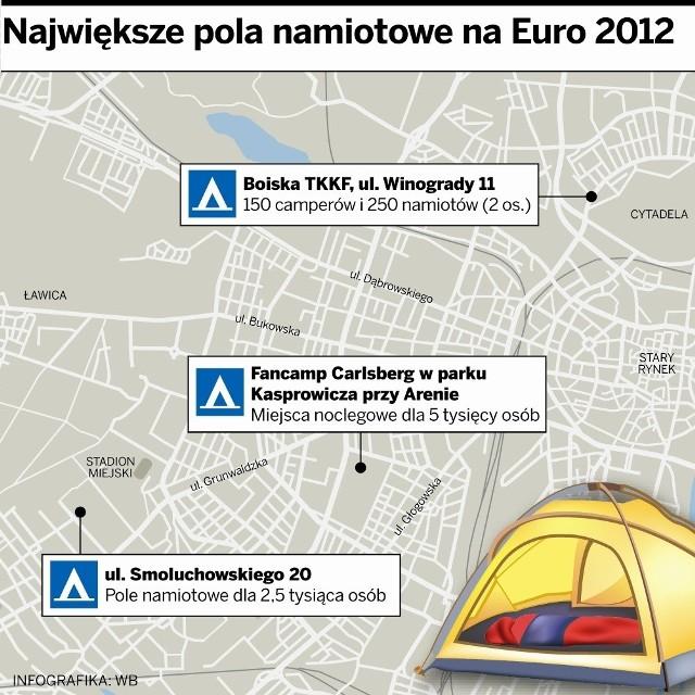 Tu będą pola namiotowe w Poznaniu podczas Euro 2012.