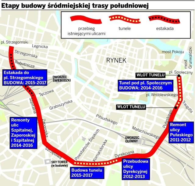Tak za kilka lat mamy omijać ścisłe centrum Wrocławia
