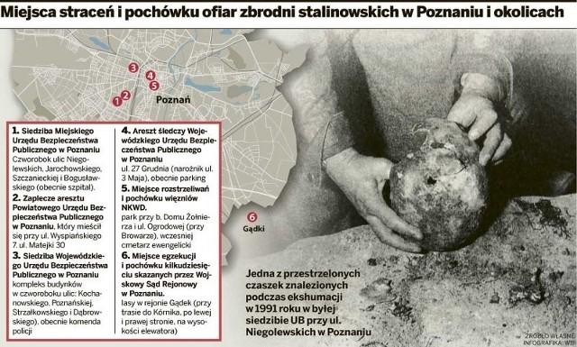 Szczątki skazańców zabitych przez UB.