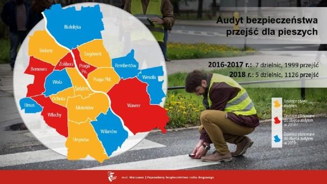 """Miasto świeci statystykami o bezpiecznej Warszawie. MJN komentuje: """"Jest tragicznie"""""""