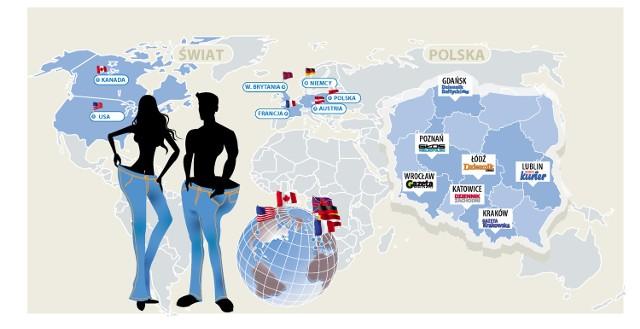Zasięg międzynarodowej akcji Chudniesz-Wygrywasz Zdrowie