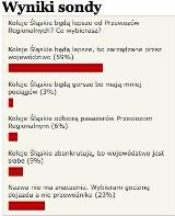 Nasi Czytelnicy ufają Kolejom Śląskim. Start już dziś