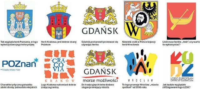 Porównanie herbów i znaków graficznych łodzi i miast od dawna budujących swoje marki.