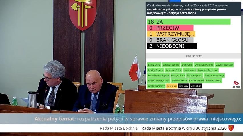 Wynik głosowania nad petycją Renaty Sutor
