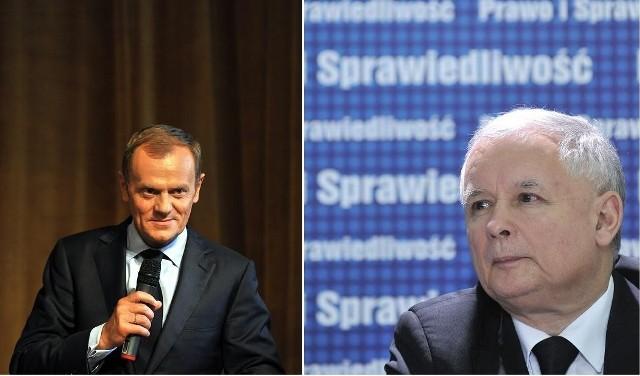 Donald Tusk triumfuje, Jarosław Kaczyński musi przełknąć porażkę