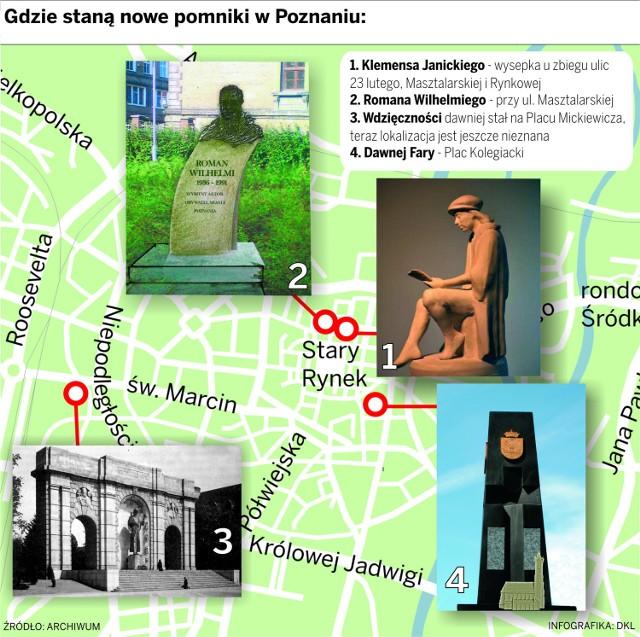 W tych miejscach mogą wkrótce stanąć nowe pomniki