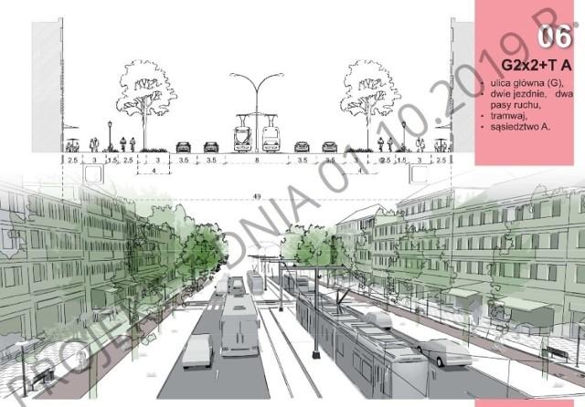 """Tak ma wyglądać """"modelowa ulica"""" Gdańska"""