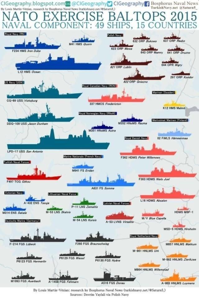 To te okręty można zobaczyć na wodach Bałtyku w czasie ćwiczeń Baltops 2015.