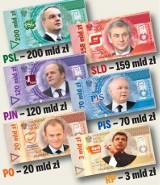 Wybory 2011: Prezentujemy zestawienie programów wyborczych czterech najważniejszych partii w Polsce