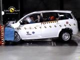 Najnowsze wyniki testów zderzeniowych Euro NCAP