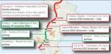 Kiedy odcinki A1 w województwie śląskim będą gotowe? Sprawdź